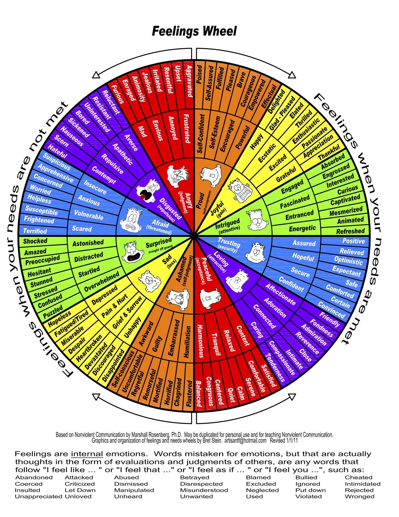 Feelings Wheel in PDF.jpg