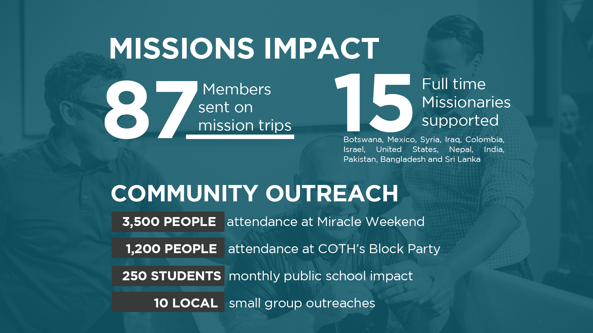 Annual Review Sldes missions.png