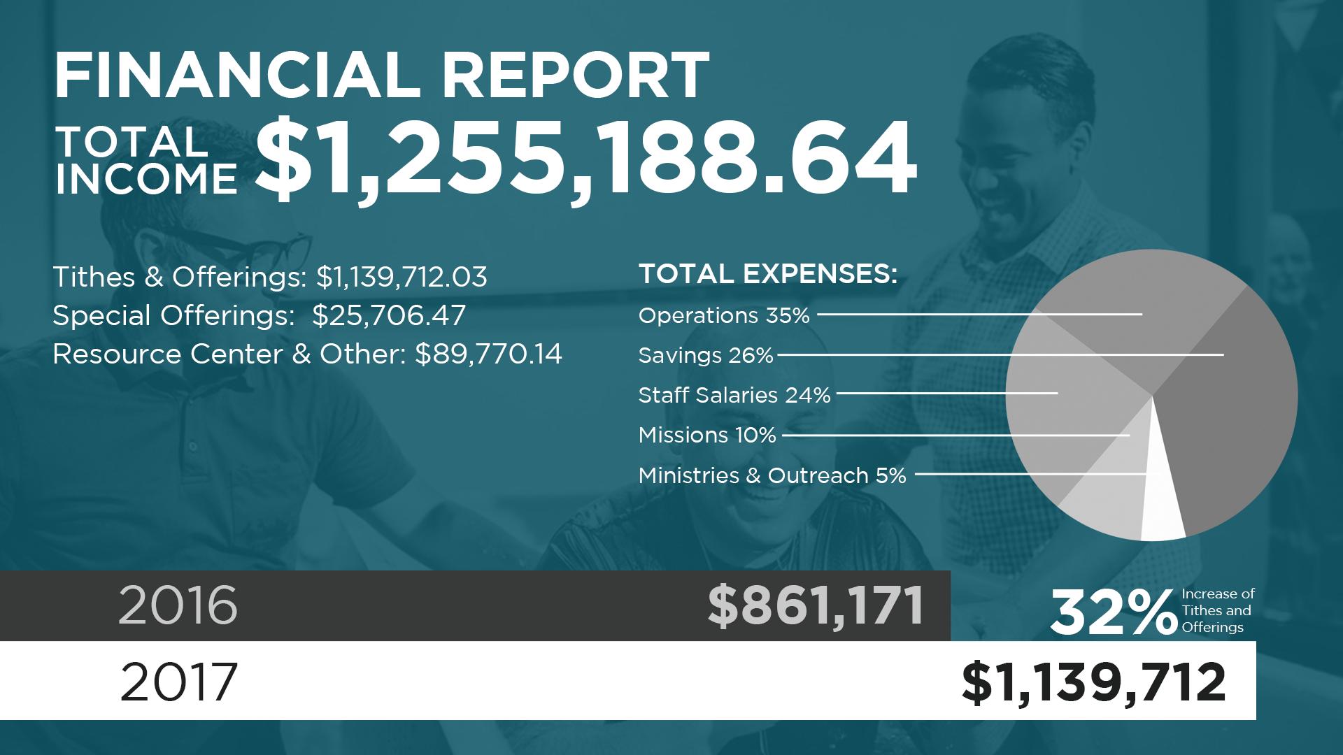 Financial report slide.png
