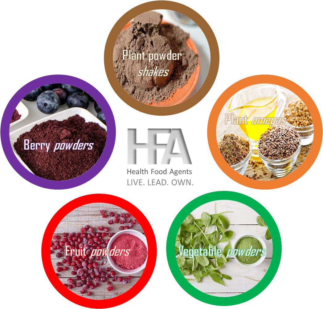 hft plant powders and omegas.jpg