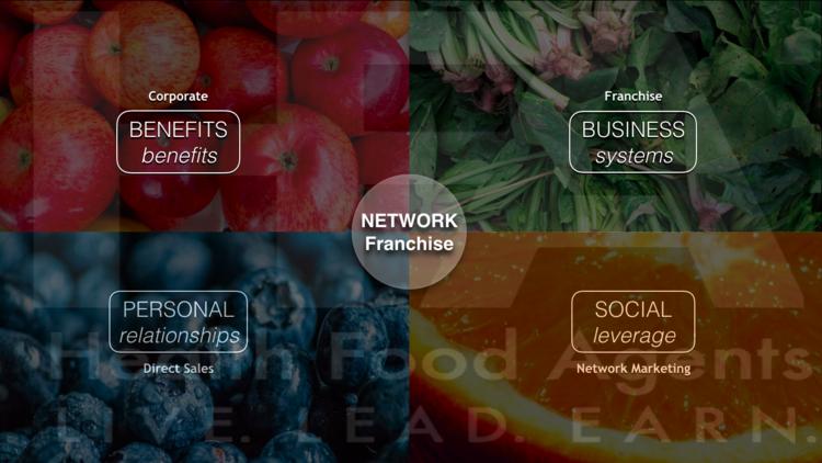 Network Franchise.png