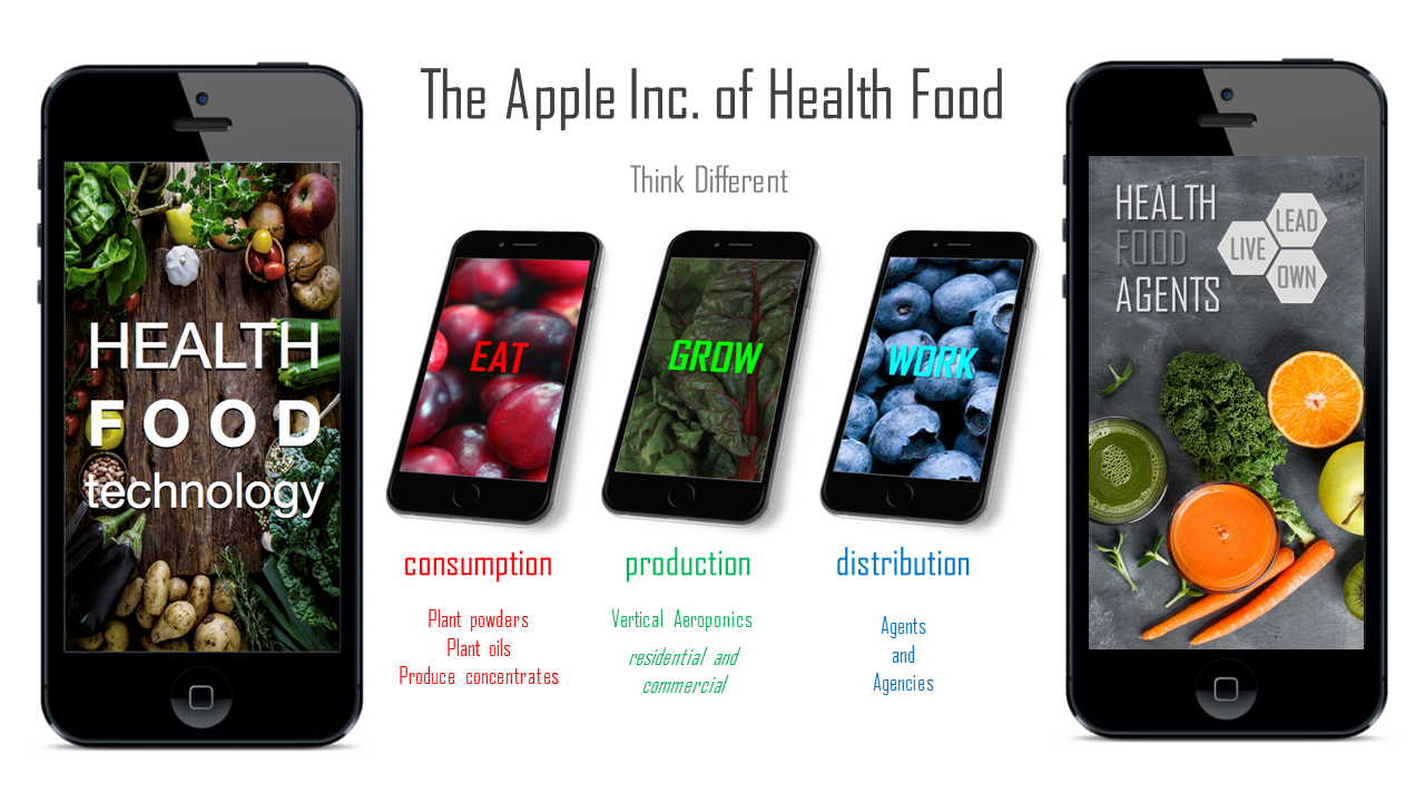 Apple inc of health food 2.png