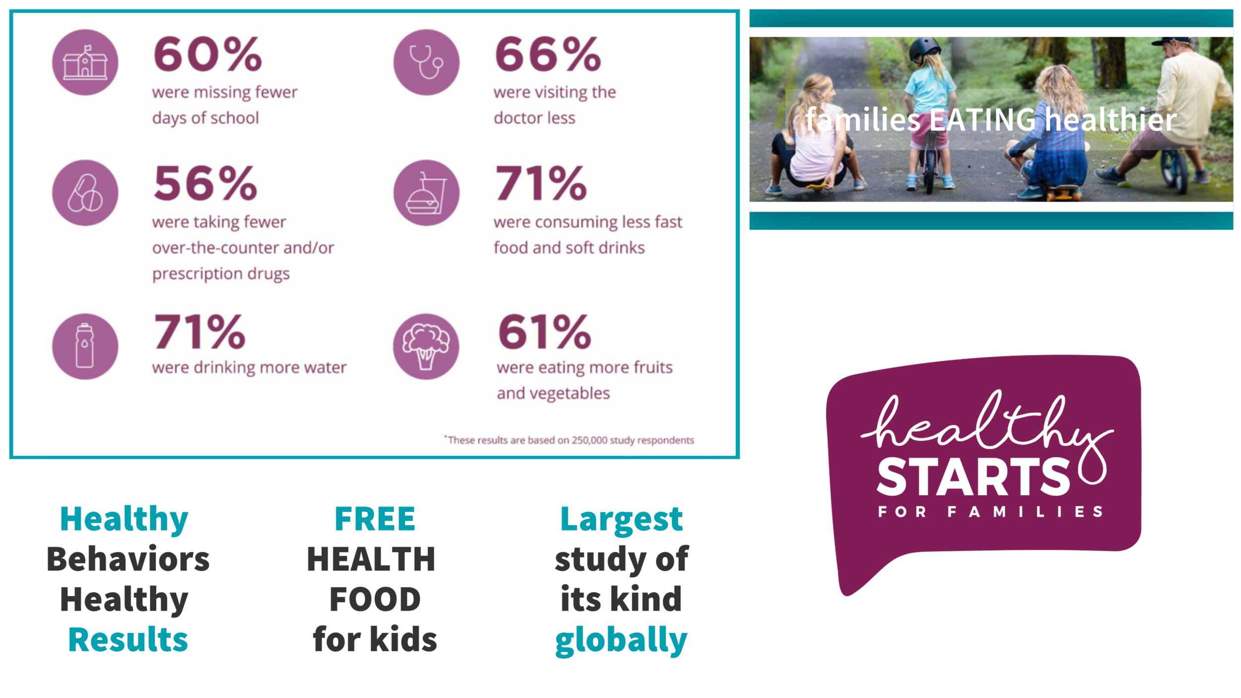 healthy starts results flyer.PNG