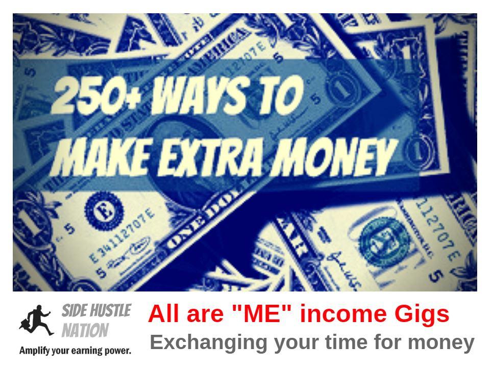 limited income - Zero leverage created