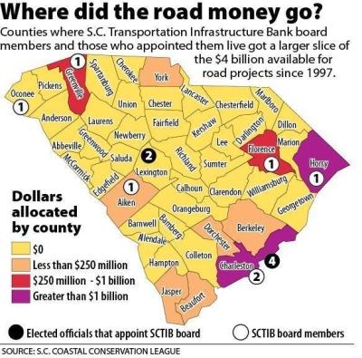 Road money