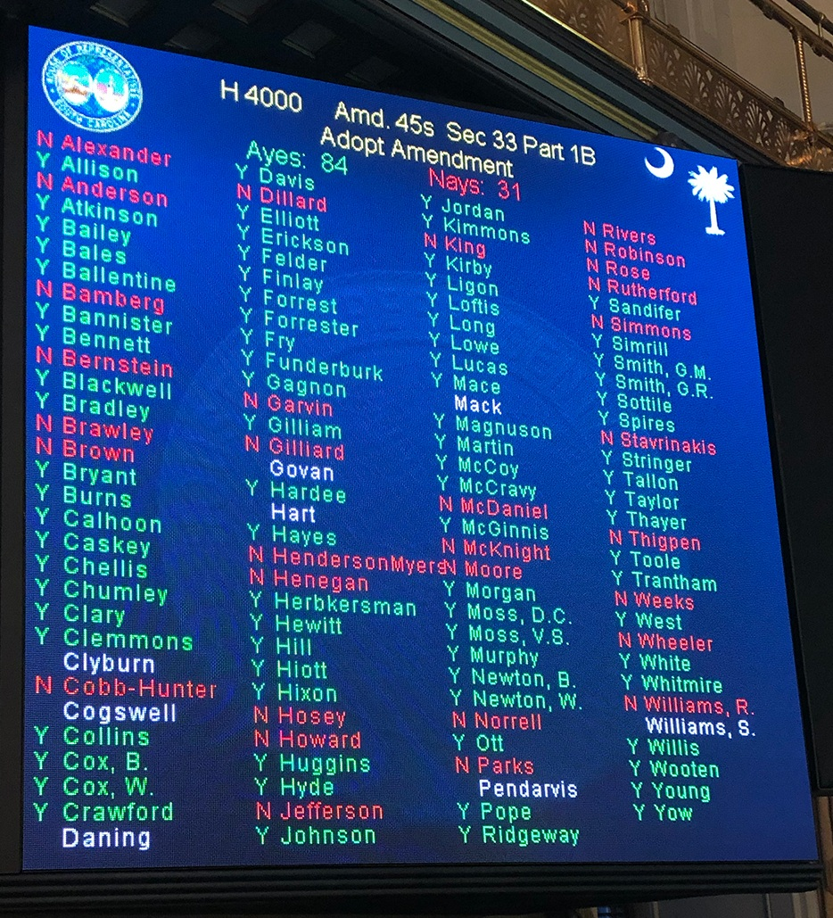 The amendment to defund Planned Parenthood passed 84-31!
