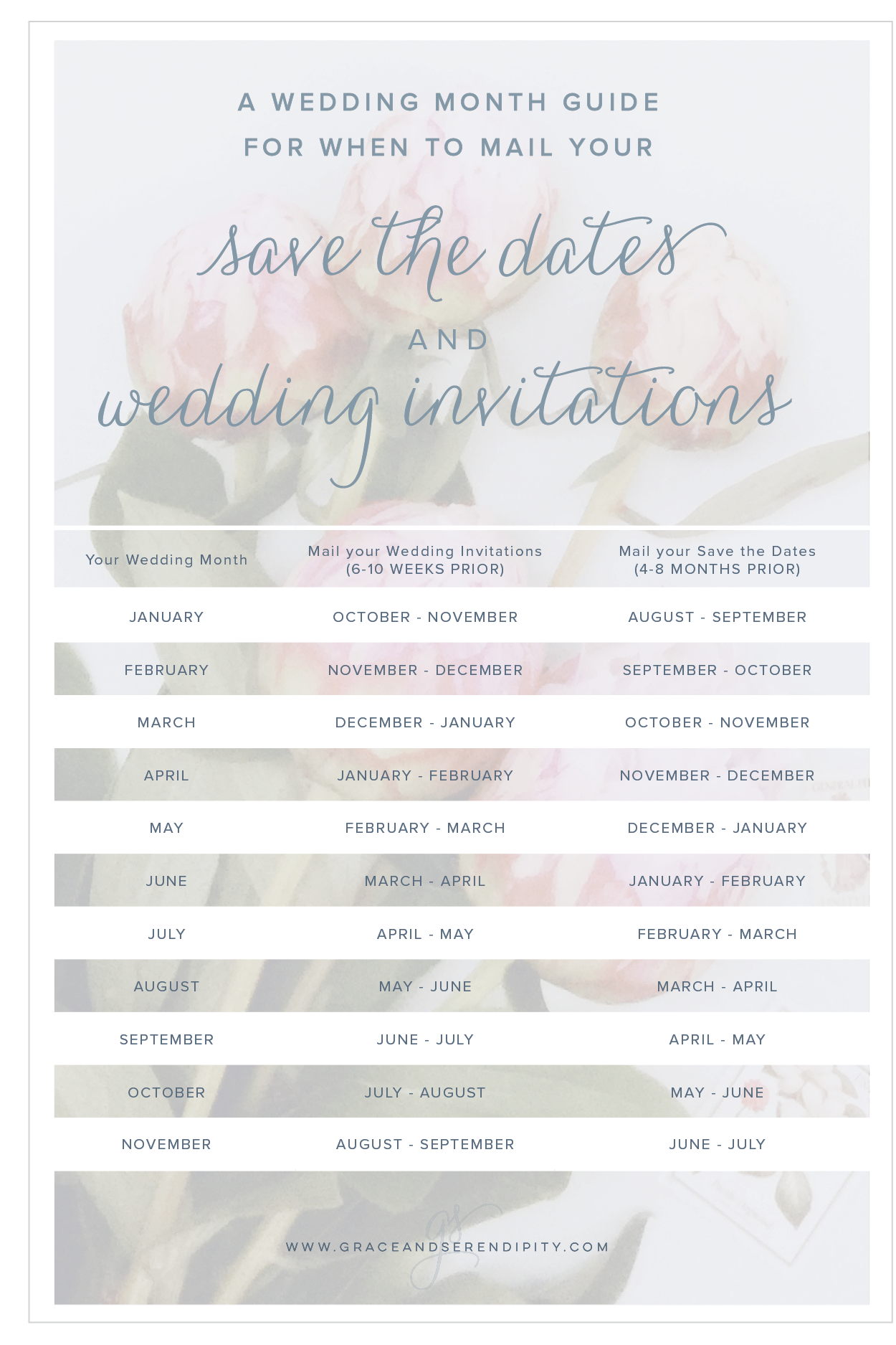 When to Mail Your Save the Dates and Wedding Invitations - by Grace and Serendipity