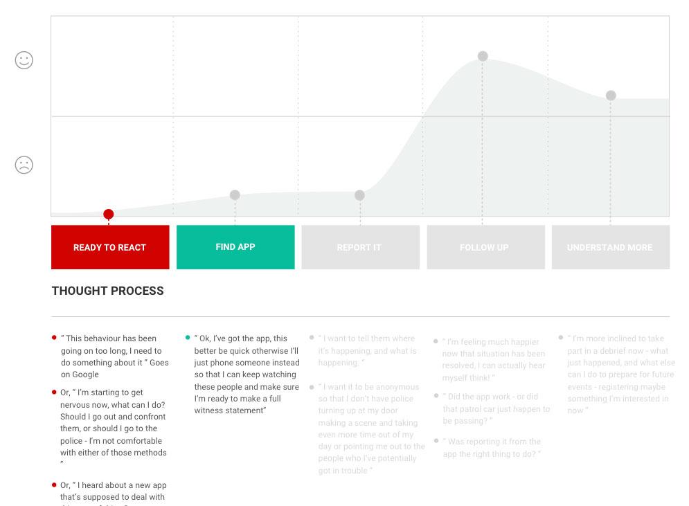 ux-user-journey-point2.jpg
