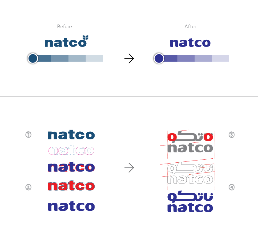 natco_behance-03.png