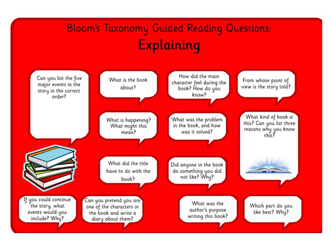 Becoming a better reader with Blooms — St  Michael's C of E Primary