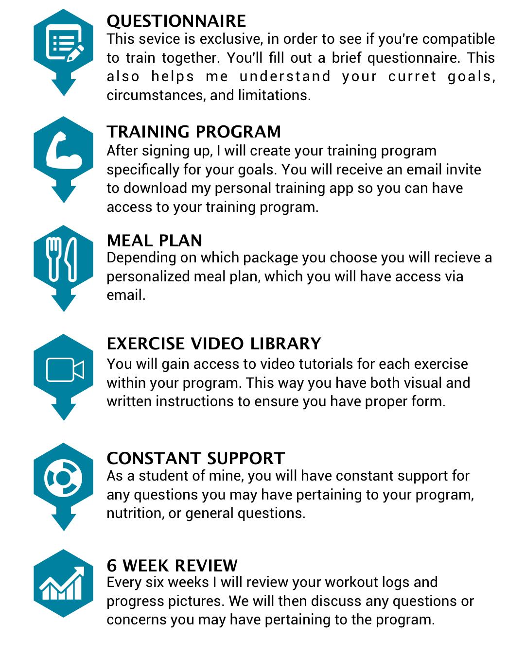 How Online Personal Training Works - Health Alchemist Training