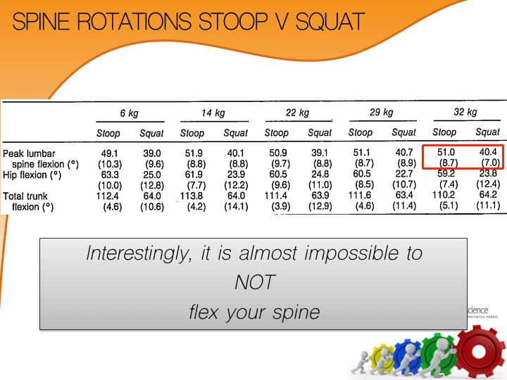 potvin2 and load and shear flexion.002