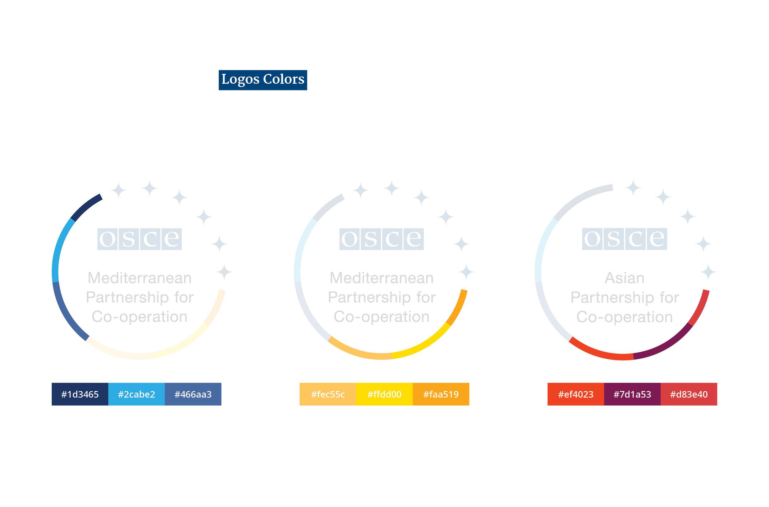 OSCE_Partnership_Logo_Graphic_Charter_3110168.png