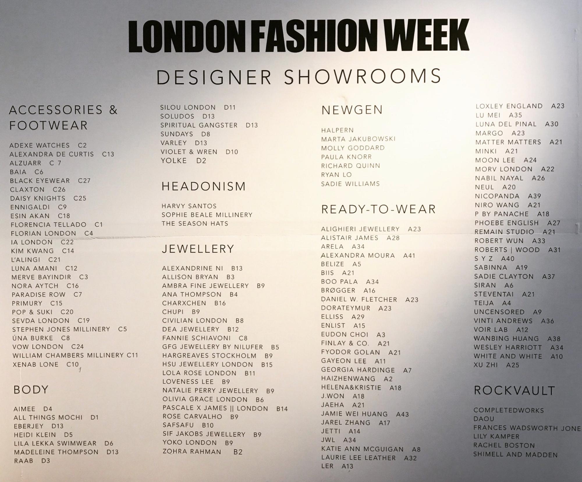 London Fashion Week S/S 18 participants