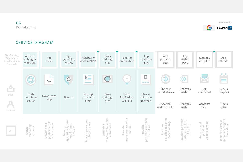 14_service_diagram-new.jpg