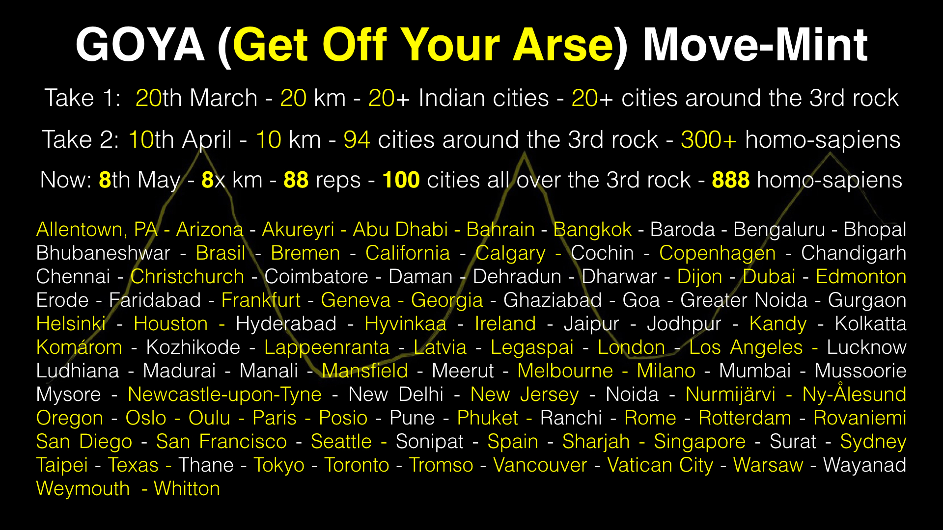 We've got 100 cities from across the globe. Join in. For yourself. 100th city being Warsaw. :)