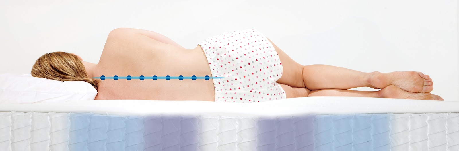 On a good mattress, your straight line of the spine is maintained. Your contours of shoulders and pelvis / hips are taken care of. A good mattress doesn't push you up or sink you in. (Pic source: http://www.ogyik.hu )