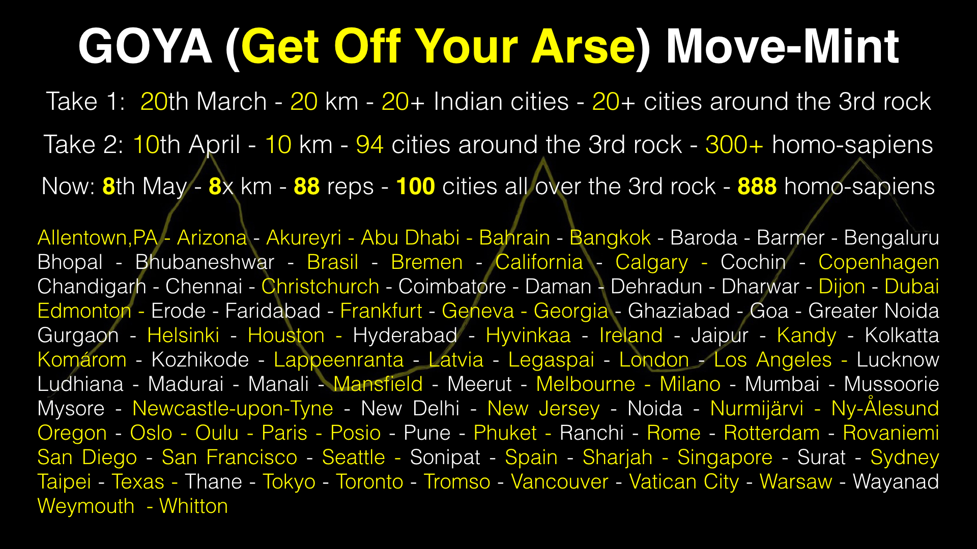 It didn't happen overnight, and it didn't happen in take one,but we got to 1000+ folks in 100+ cities by the third take.
