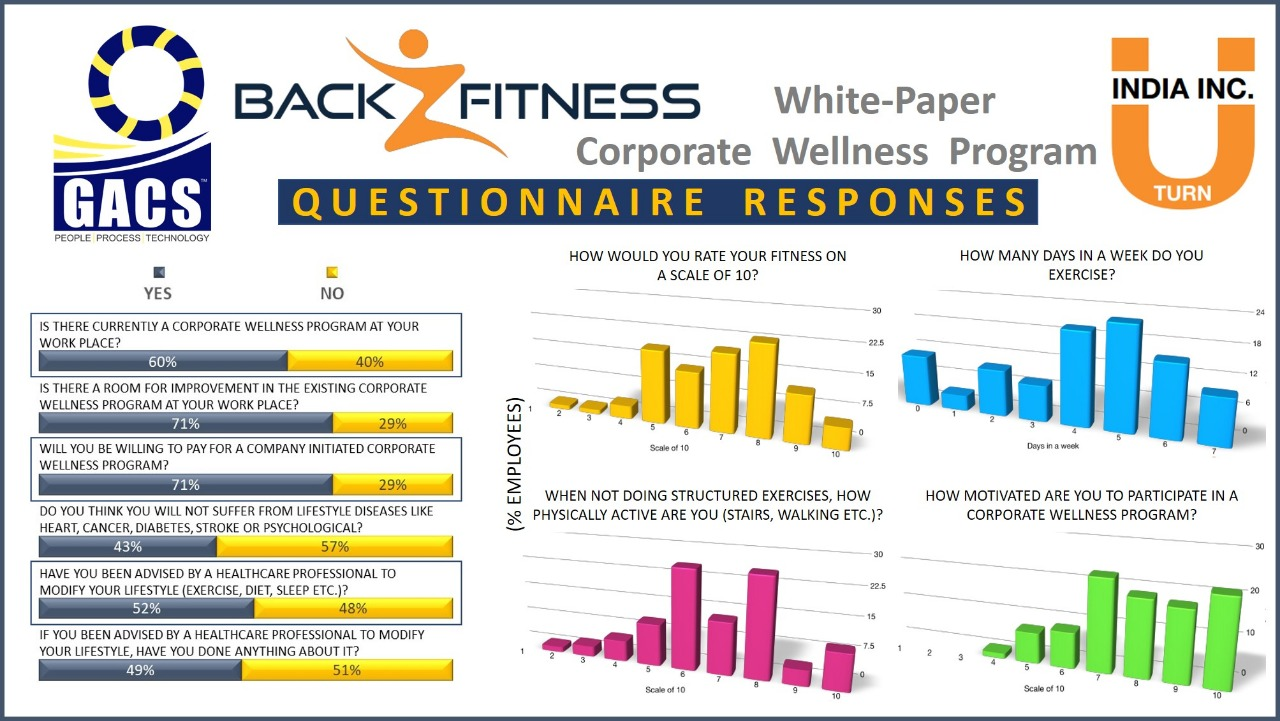 GACS WWP Summary.JPG