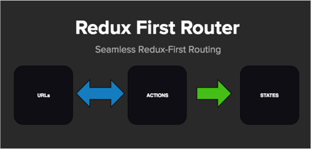 redux-first-router.png