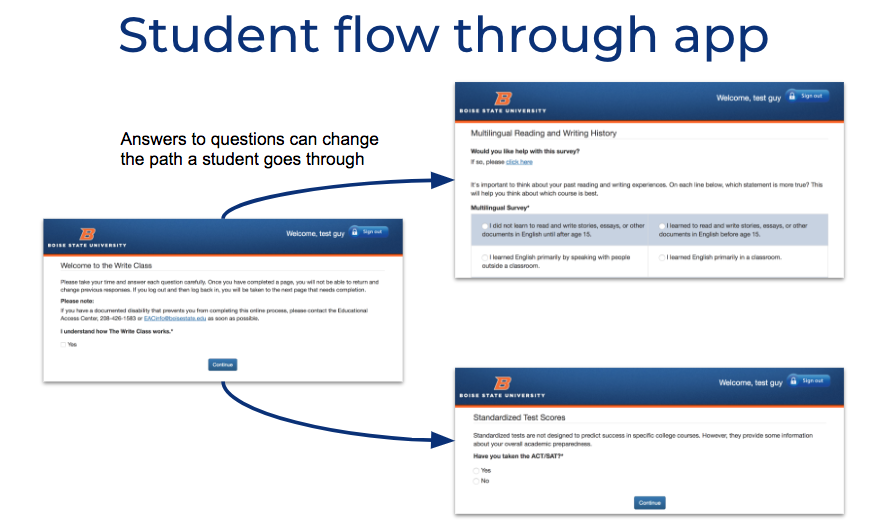 Feature - Student Flow.png