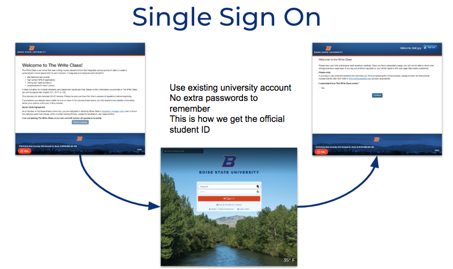 Feature - Single Sign On.png