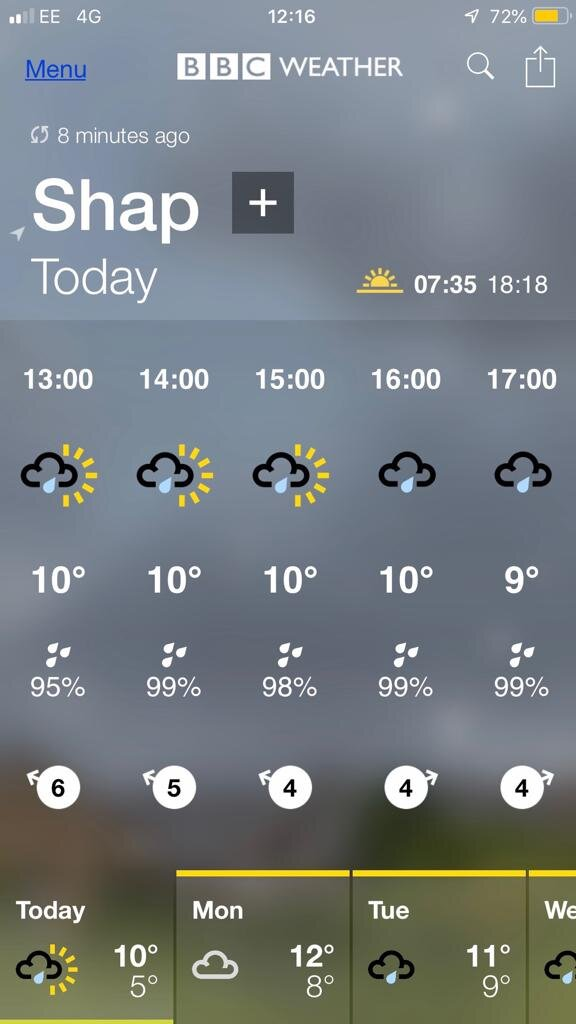 Best odds, 95% chance of rain today. We should have worn those waterproof trousers…