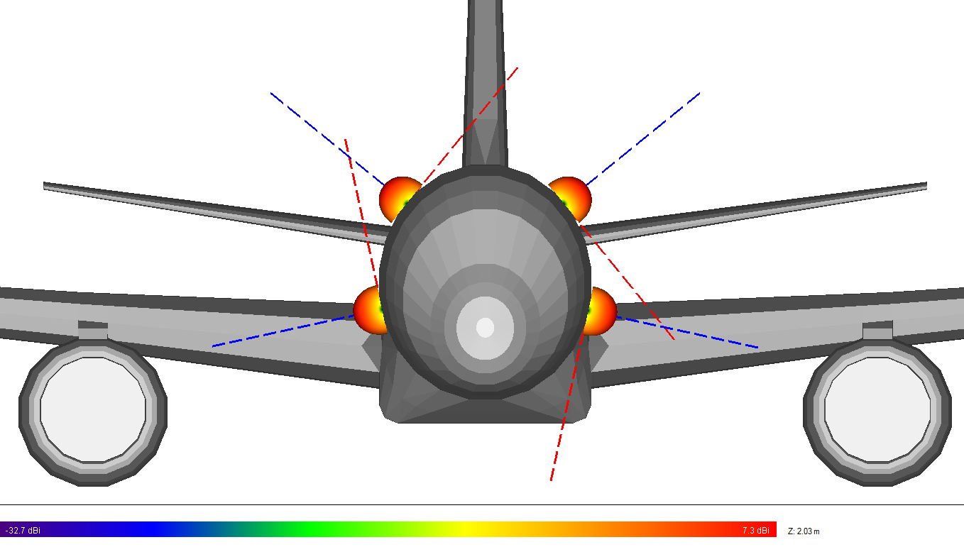 Figure 3: Transceivers on the 757 with antenna patterns and control vectors visible.