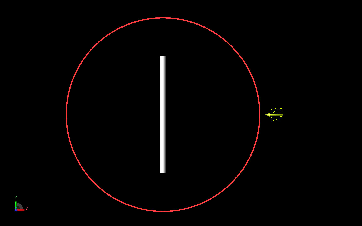 Figure 1  The cylinder geometry is shown oriented along the Y axis. The incident plane wave is shown as a yellow arrow to the right. The red circle represents the far field pattern that will be computed in the XY plane.