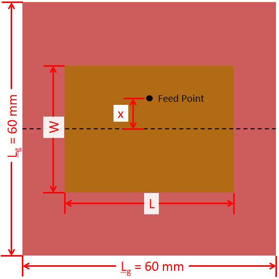 Figure 1  Schematic of rectangular patch.