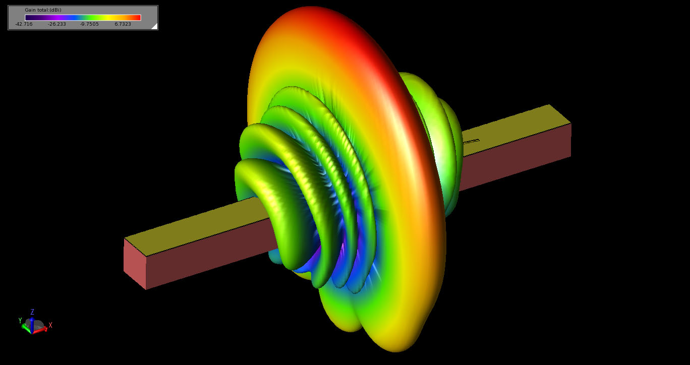 Figure 5  The three-dimensional radiation pattern of the antenna at 10 GHz.