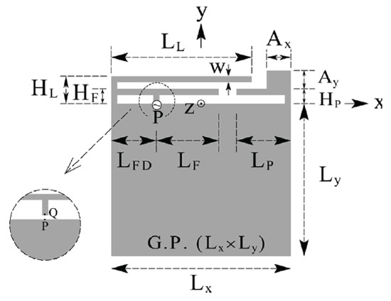 Figure 1: Antenna schematic provided in original paper.