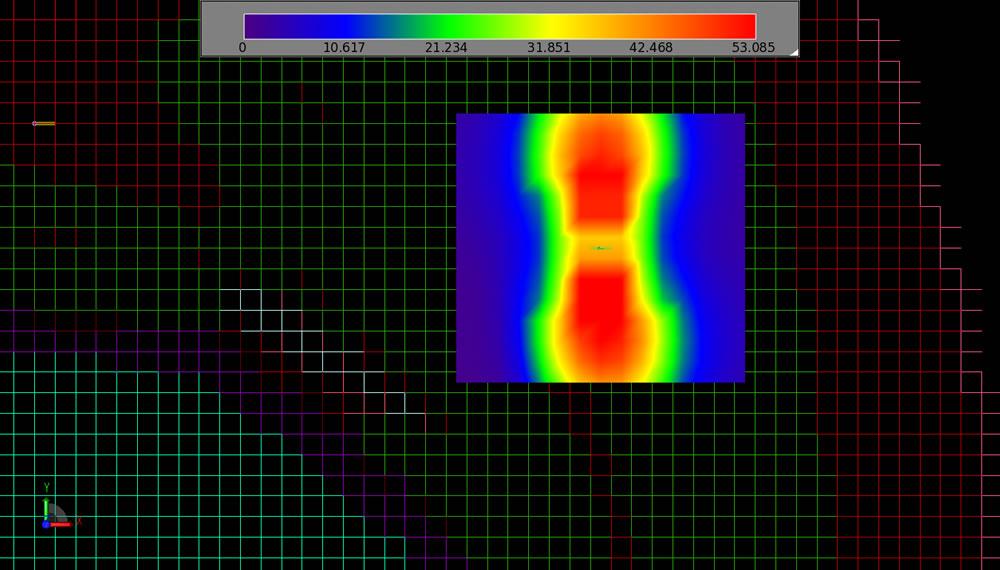 Figure 13: Automatic region of 1 gram SAR averaging around the antenna.