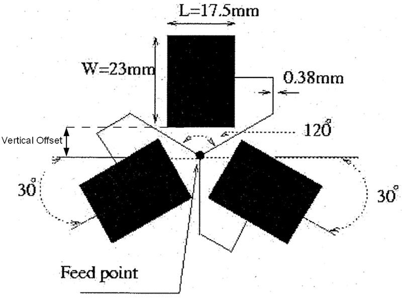 Figure 1: Geometry from paper