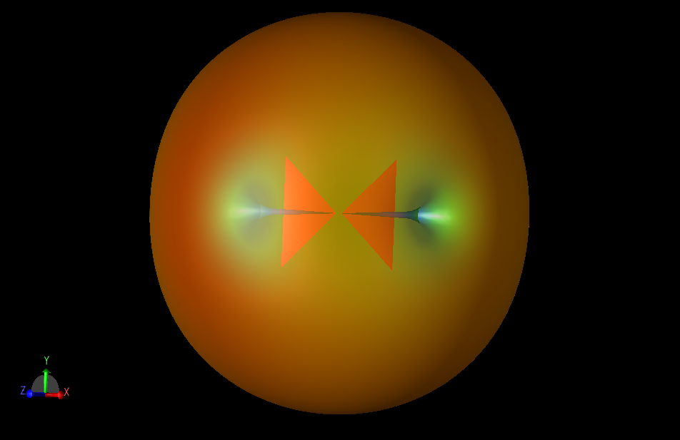 bow-tie-antenna-far-zone2.png
