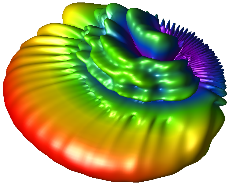 Custom radiation pattern from an XF simulation.