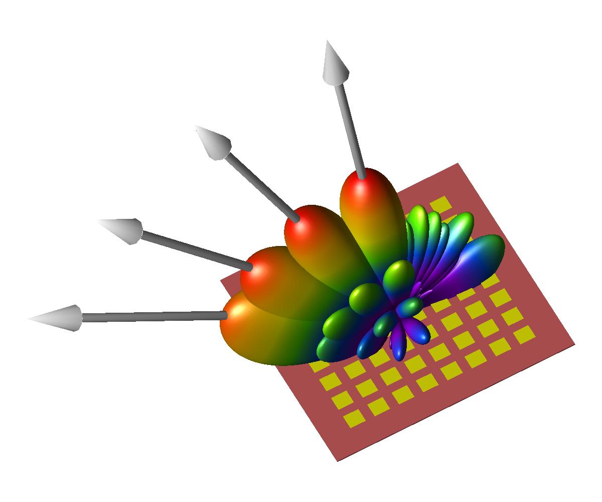 28 GHz阵列的四种可能光束
