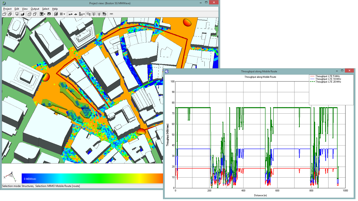 Wireless InSite throughput calculations for 3 different LTE bandwidths. Route through scene (red line) shows additional details of throughput reduction in areas where there are dropouts in coverage
