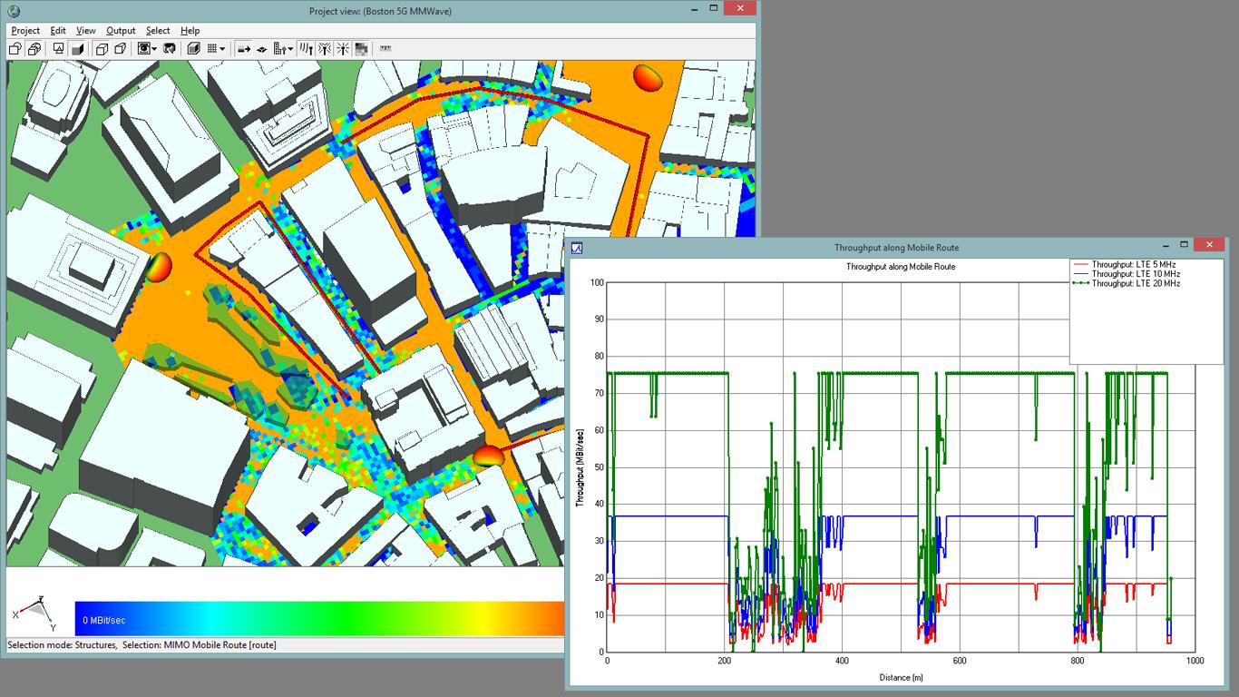 针对3种不同LTE带宽的Wireless InSite吞吐量计算。 通过场景路线(红线)显示了覆盖范围中有缩小区域吞吐量减少的额外细节