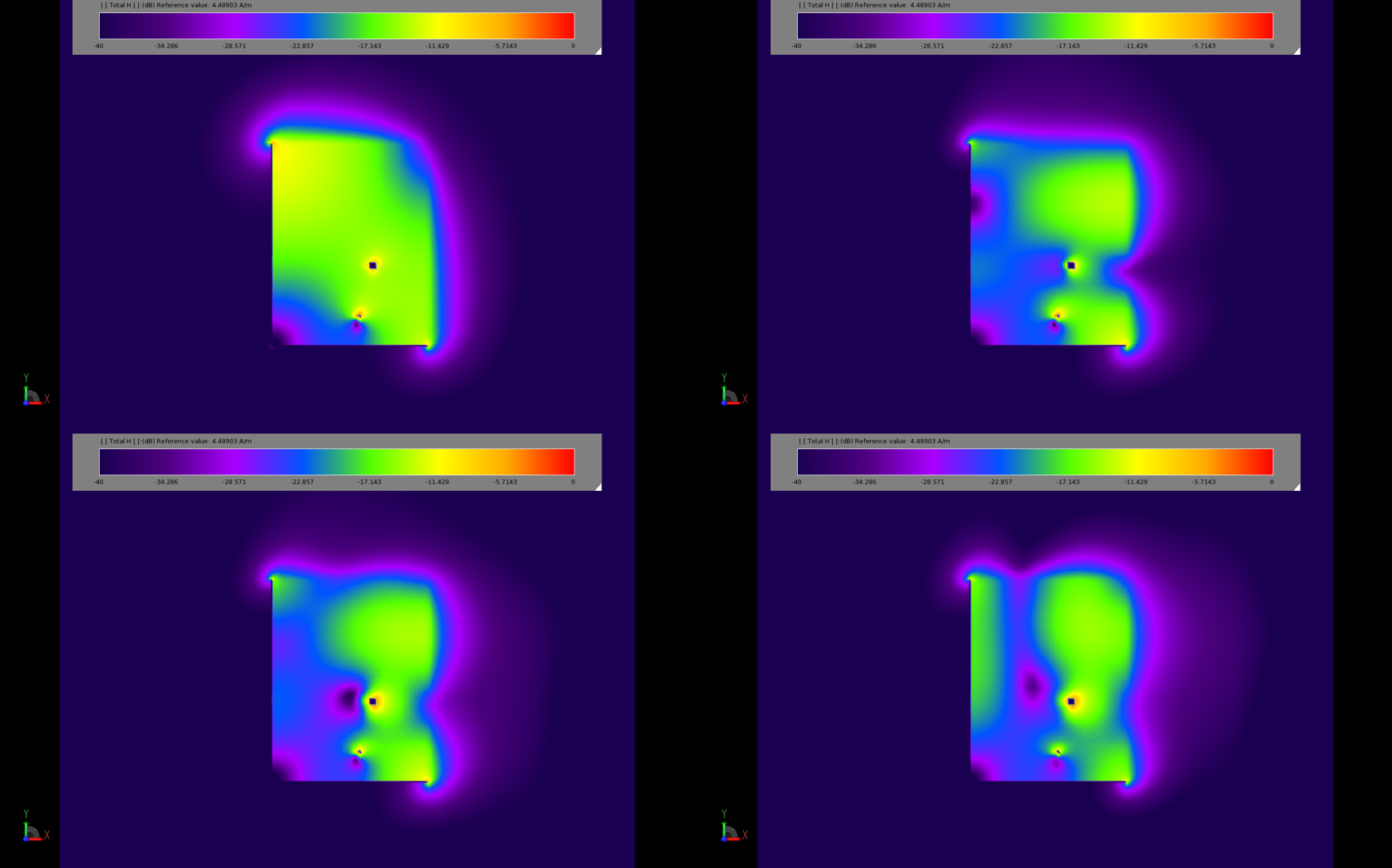 Figure 3: Plots of the steady state magnetic field distribution show the different operating modes of the patch. The top left image (3a) is at 2.45 GHz while the top right (3b) is at 5.2 GHz. The bottom two images (3c and 3d) show the response at 5.5 and 5.8 GHz.