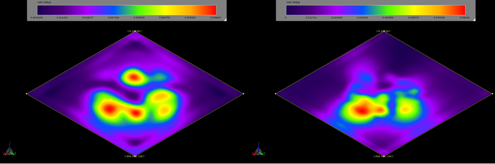 Figure 6: The 10g averaged SAR plots at 2.45 GHz (left, 6a) and 5.5 GHz (right, 6b) indicate the regions with the highest power absorption in the phantom. The values are for an input power of 0.5 W and are well below the allowable standards.