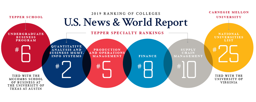 U.S Ranking.jpg