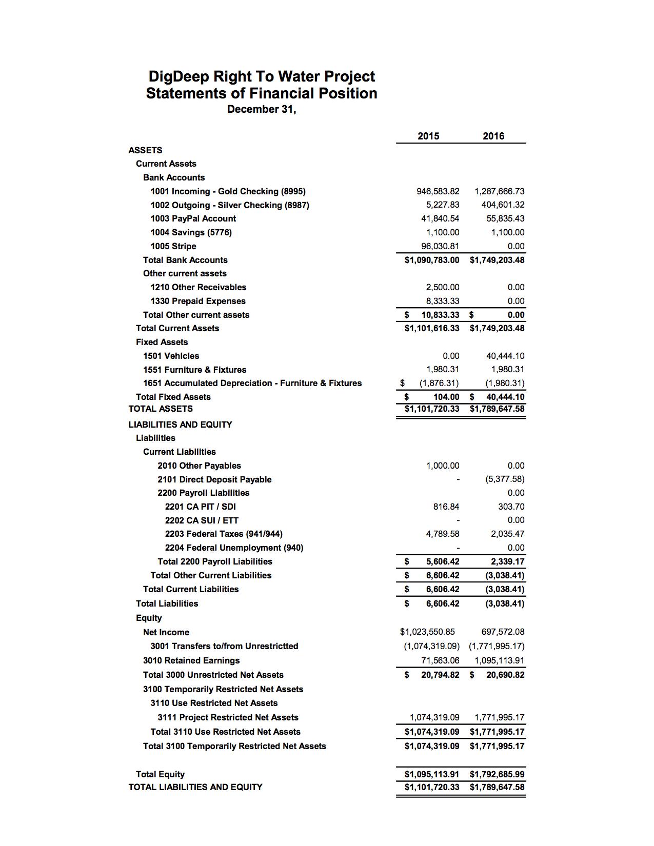 2016 Financial Statements DDRWP 2016 0320.xlsx (dragged) 1.jpg