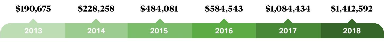 Budget-Growth.jpg