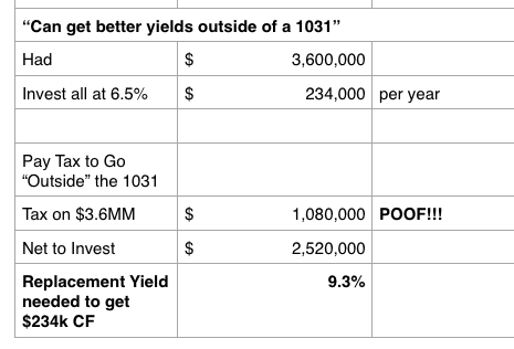 yield outside of NNN 1031.png