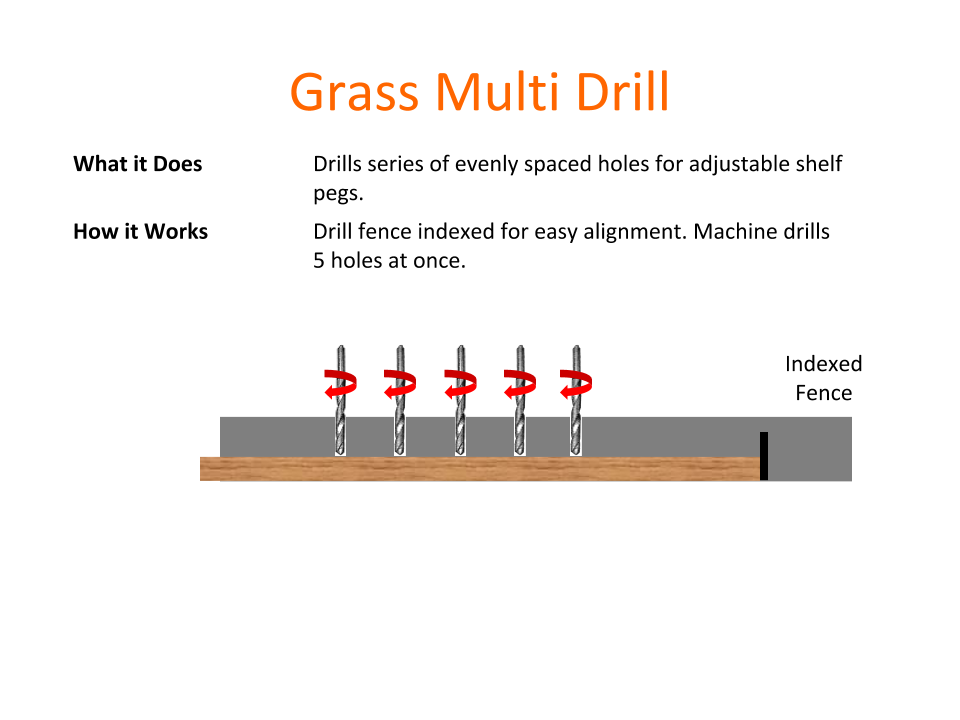 How Tools Work -  Grass Multi Drill.png
