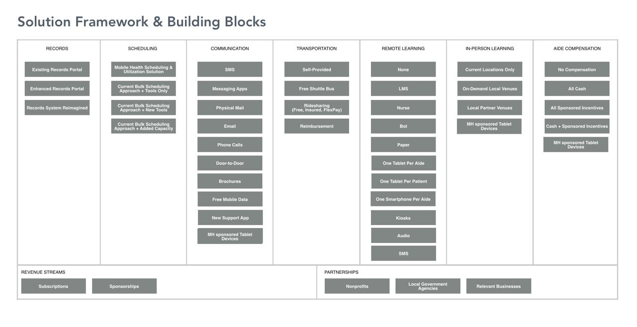Solution Framework.png