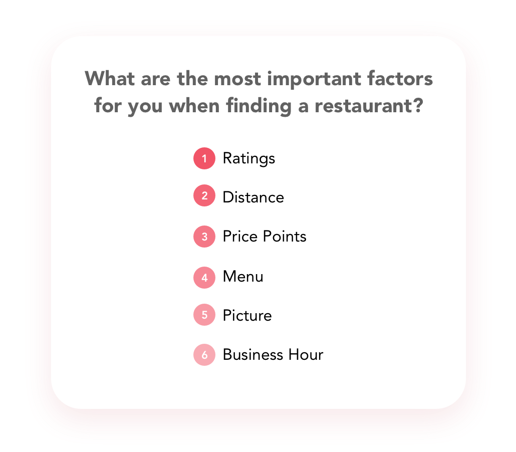 Survey Results - Importance.png