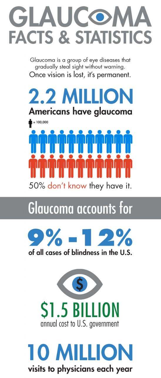 glaucoma.jpg