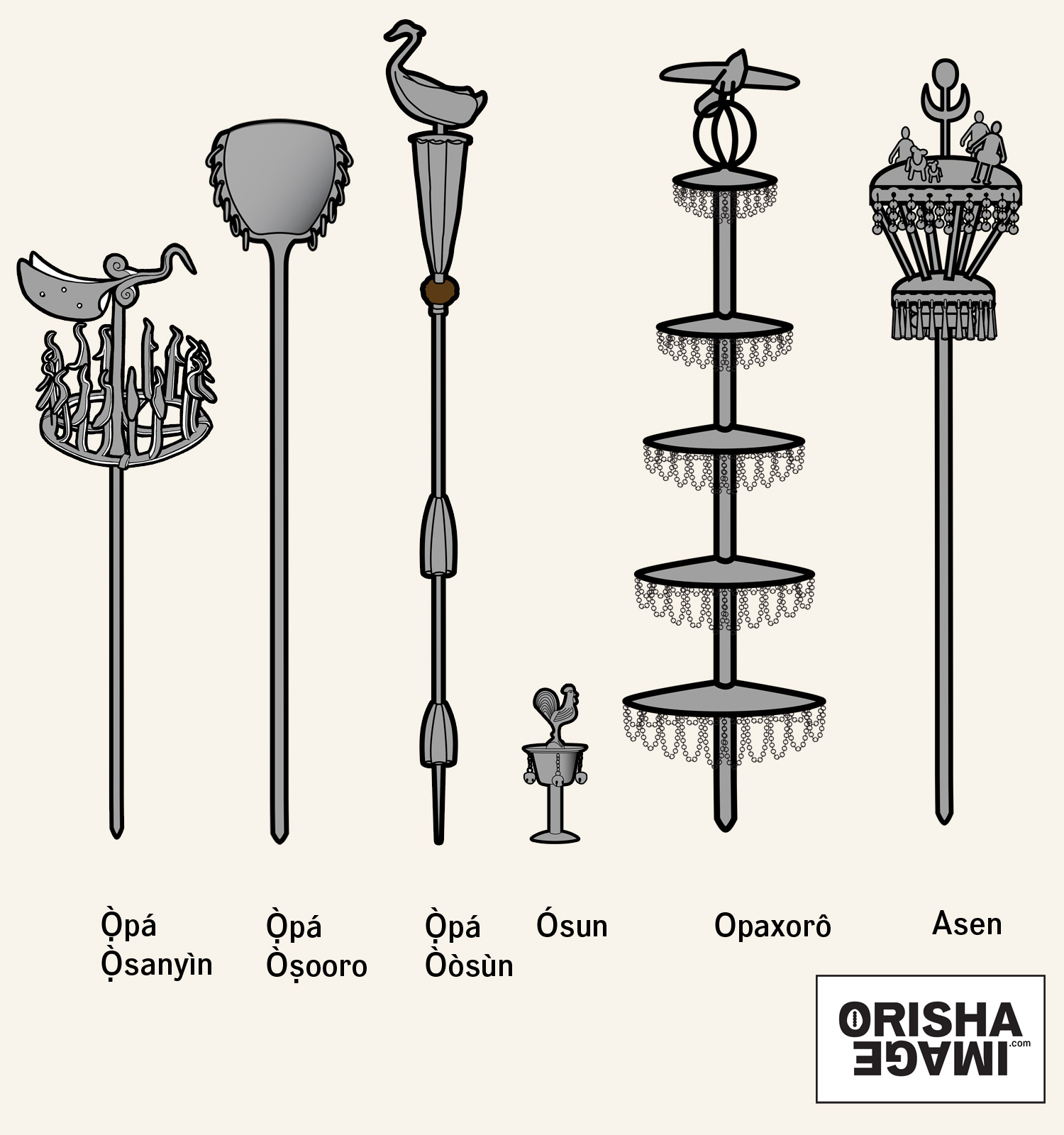 Read about all these items below! The Asen on the right is not Yorùbá. One is Cuban, one Brazilian.© Orisha Image